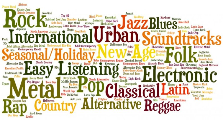 What is a song? – Music & Hi-fi Appreciations